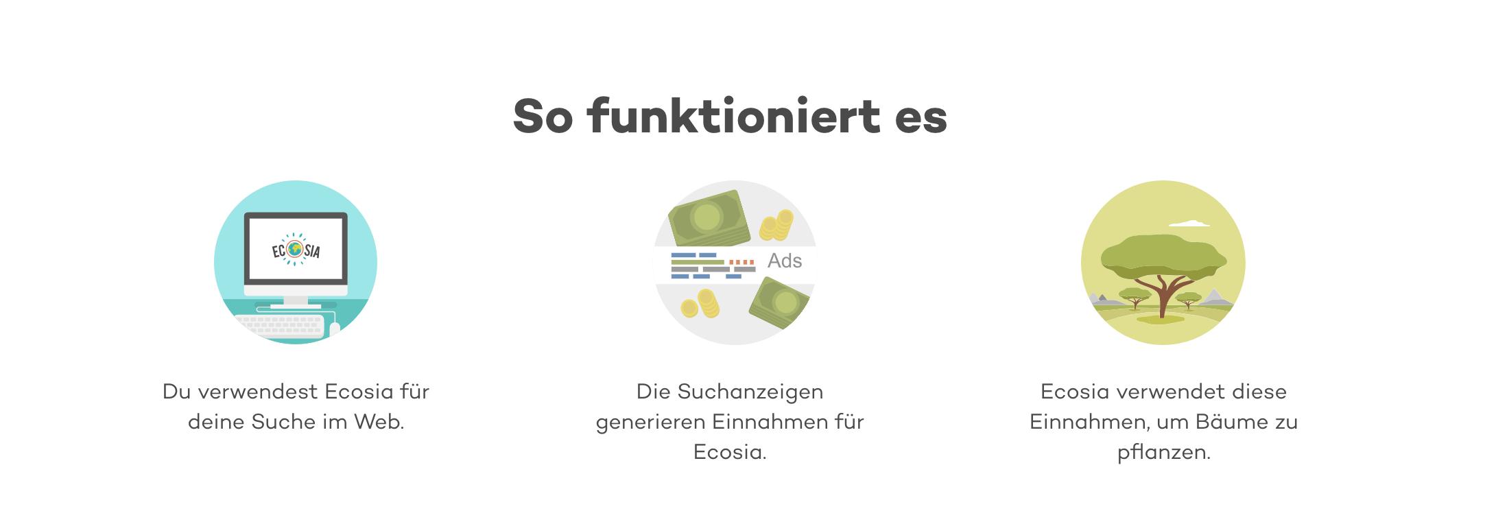 howitworks_german